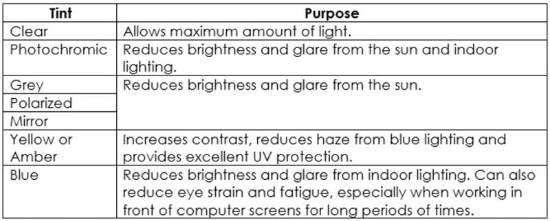 3m eyewear table to explain different tints