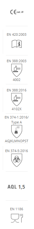EN standards for the granberg 114.1046 nitrile glove