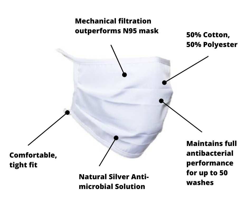 antimicrobial mask with labels of benefits